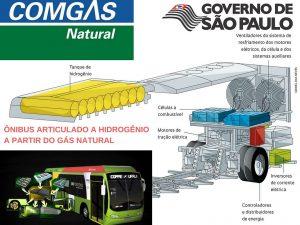 Governo de São Paulo considera ônibus articulado a hidrogênio a partir do gás natura