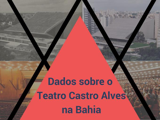 Dados sobre o Teatro Castro Alves na Bahia