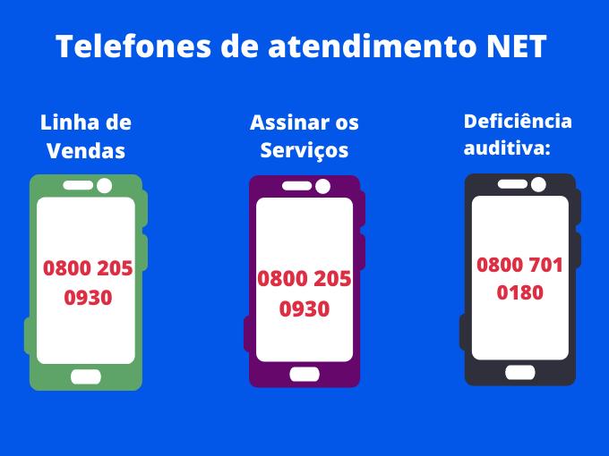 Pagamento NET via telefônica